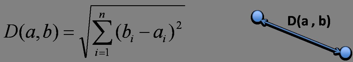 Basics of M Power Query Formula Language  RADACAD